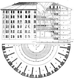 http://upload.wikimedia.org/wikipedia/commons/thumb/1/11/Panopticon.jpg/249px-Panopticon.jpg