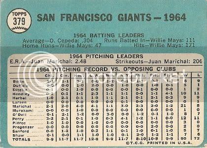 #379 San Francisco Giants Team Card (back)