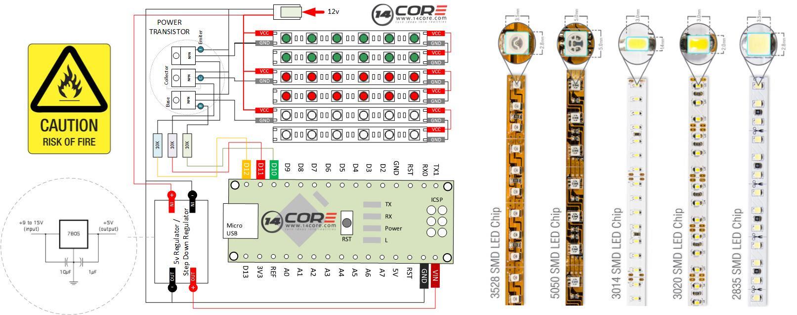 Diagram Led Strips Rgb Wiring Diagram Full Version Hd Quality Wiring Diagram Idioschematic2j Eticaenergetica It