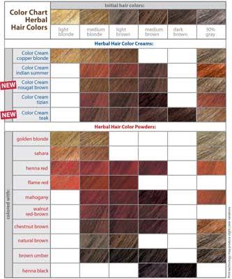 cool brown hair shades