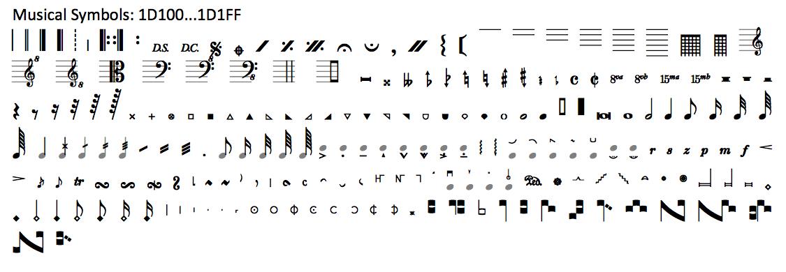 39 Hieroglyphics Keyboard Symbols Keyboard Symbols Hieroglyphics