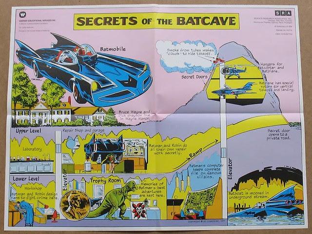 batman_77batcaveposter