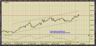 Image Result For Forex News Update