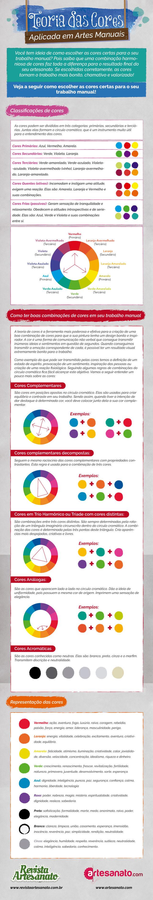 Infográfico teoria das cores