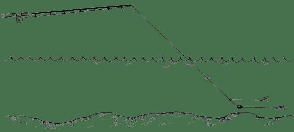 Оборудование спиннинга по типу донной снасти