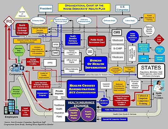 Brady chart1