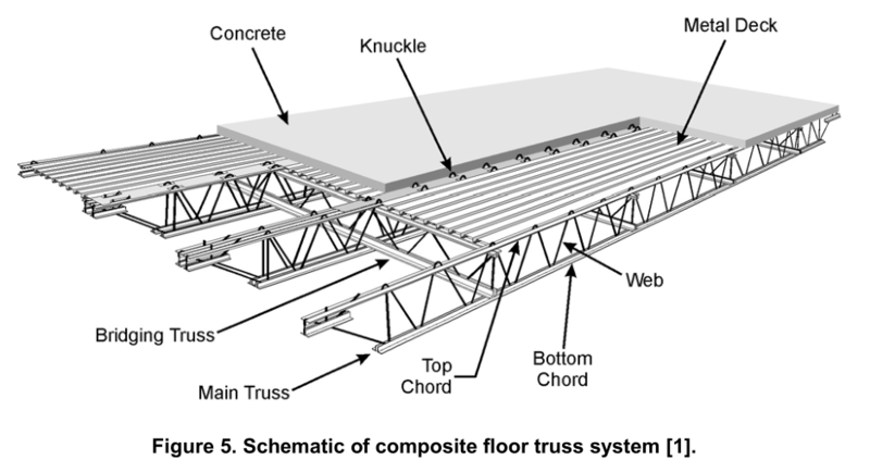 File:Wtc floor truss system.png