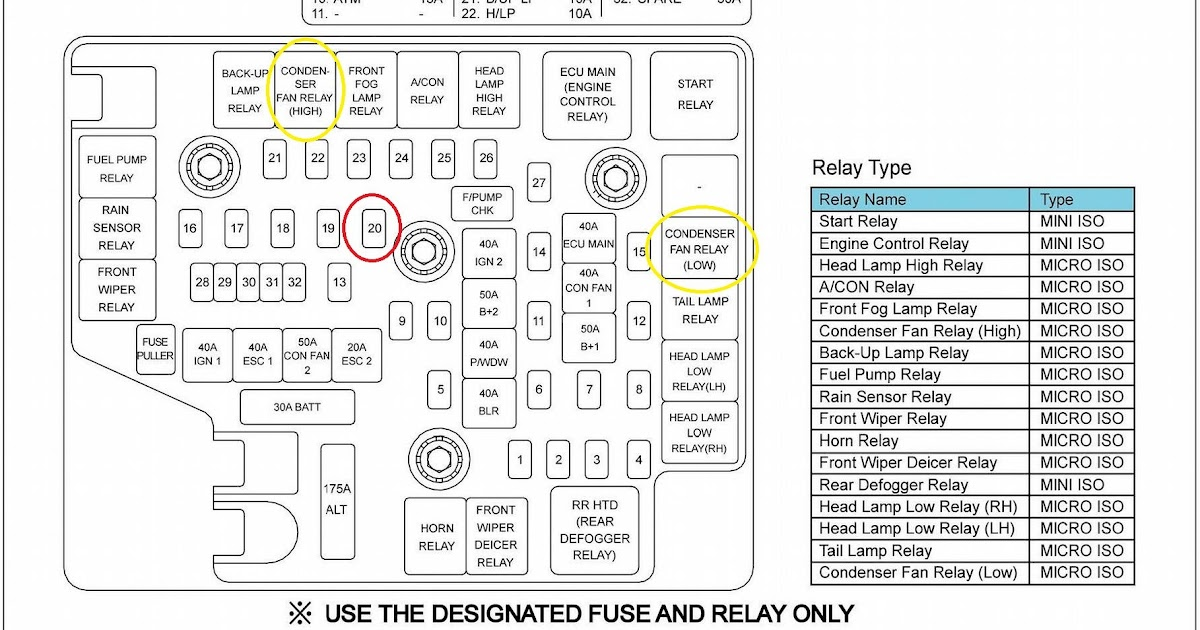 2008 Scion Xd Fuse Box Diagram