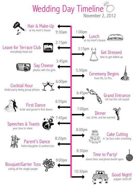 Best 25  Wedding agenda ideas on Pinterest