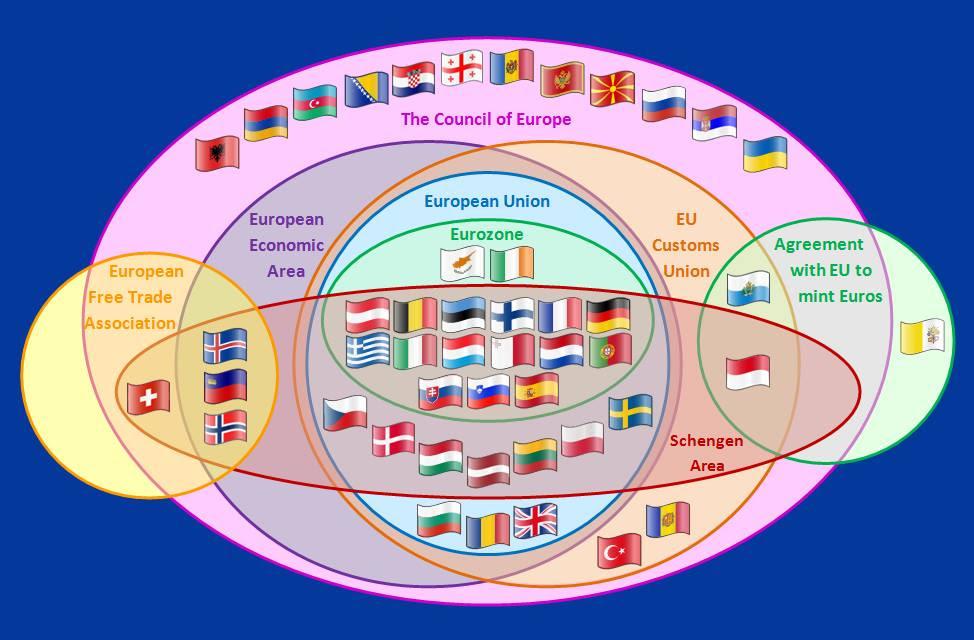 Πόσο ἔξω ἀπό τήν Εὐρωπαϊκή Ἕνωσιν θά βγῆ ἡ Βρεταννία;