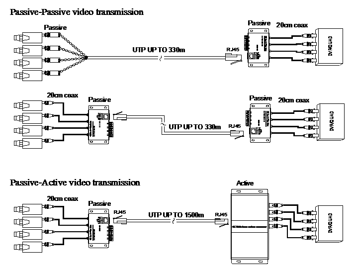 samsung security camera wiring diagram image 4