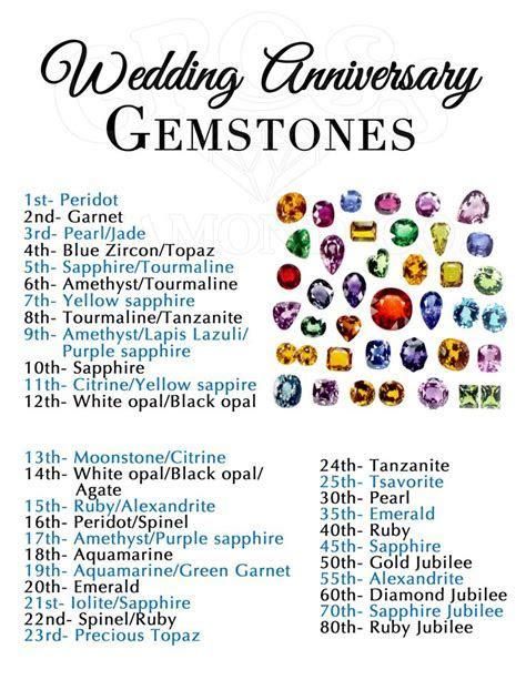 Wedding Anniversary Gemstones   Gross Diamond Store