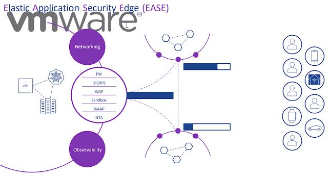 VMware announces new Zero Trust security enhancements at VMworld