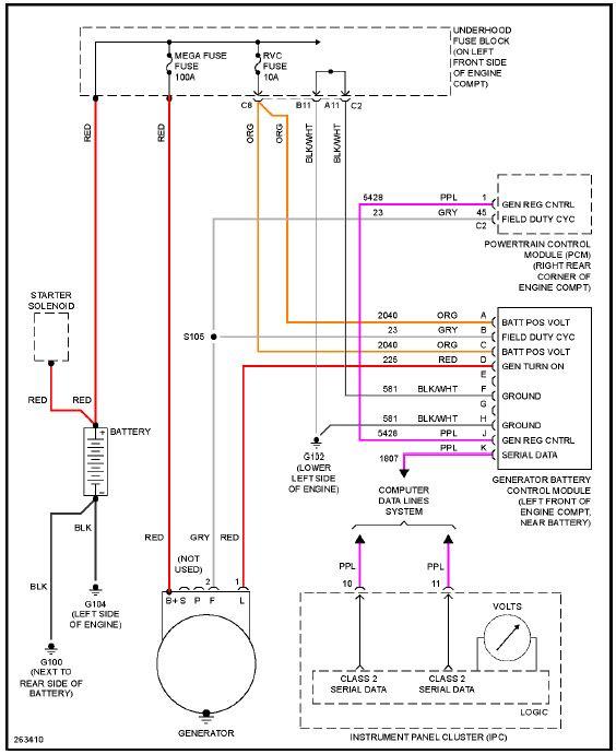 2008 Chevy Colorado Alternator Wiring Wiring Diagram Schema Loose Energy Loose Energy Atmosphereconcept It