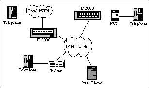 Jaringan Komputer: Pengertian VOIP(Voice Over Internet ...
