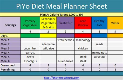 plan shop  succeed   piyo diet  printables