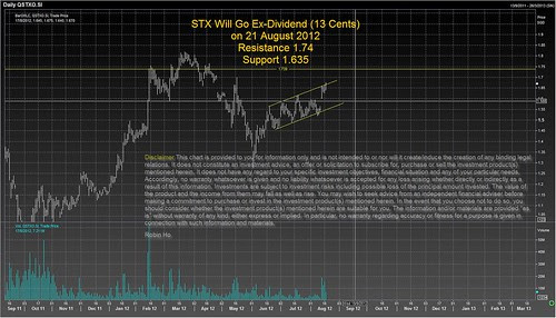 STX will go ex-dividend on 21 August 2012