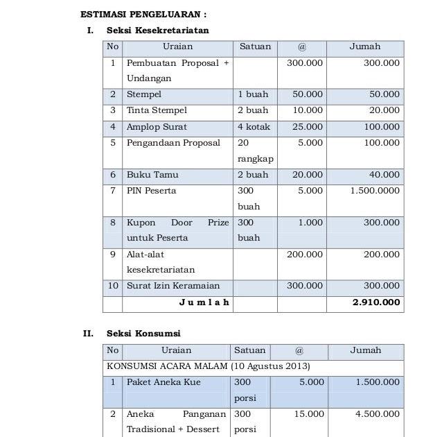Contoh Proposal Acara