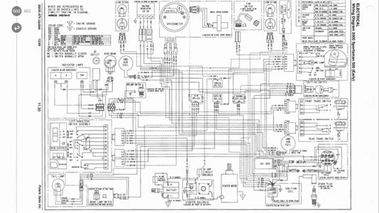 Diagram 1996 Polaris Sportsman 500 Wiring Diagram Full Version Hd Quality Wiring Diagram Digitalbank Factoryclubroma It