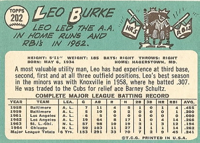 Leo Burke (back) by you.