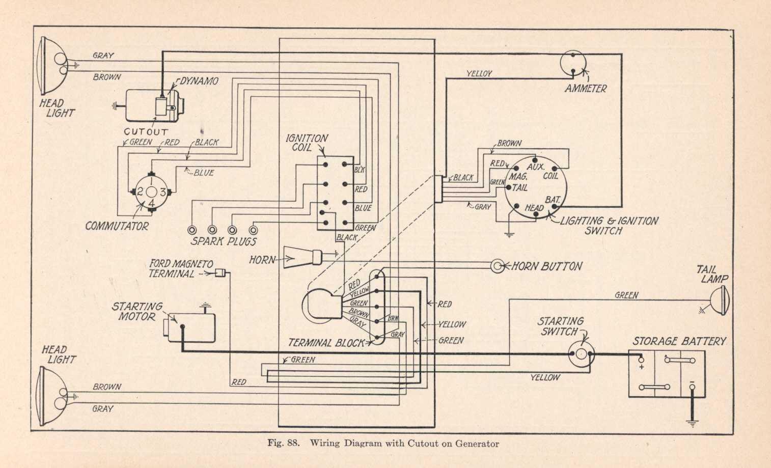 20 Elegant Bendix Ignition Switch Wiring Diagram