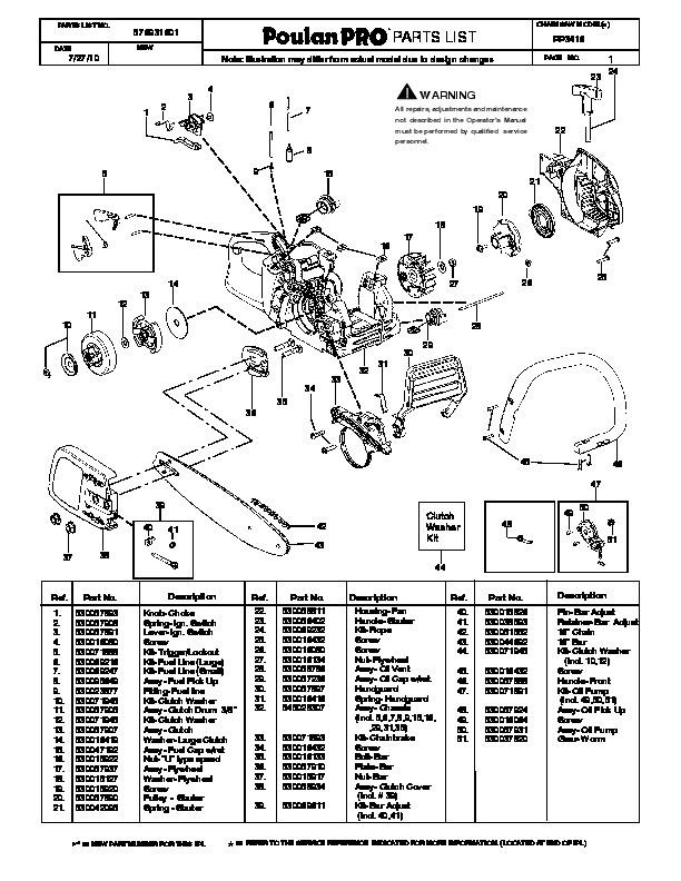 34 Poulan Pro Pole Saw Parts Diagram