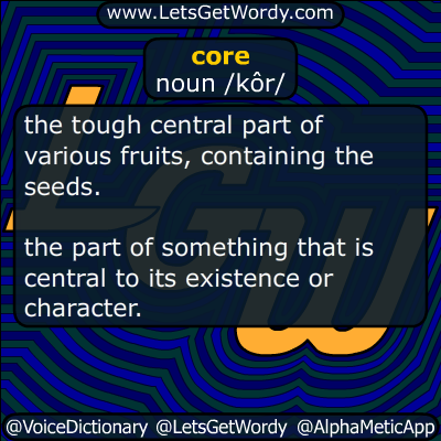 core 07/27/2015 GFX Definition