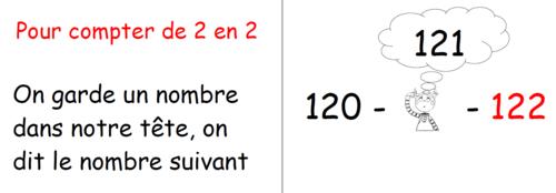 Affichettes de stratégies pour compter de 2 en 2, de 10 en 10 et de 100 en 100