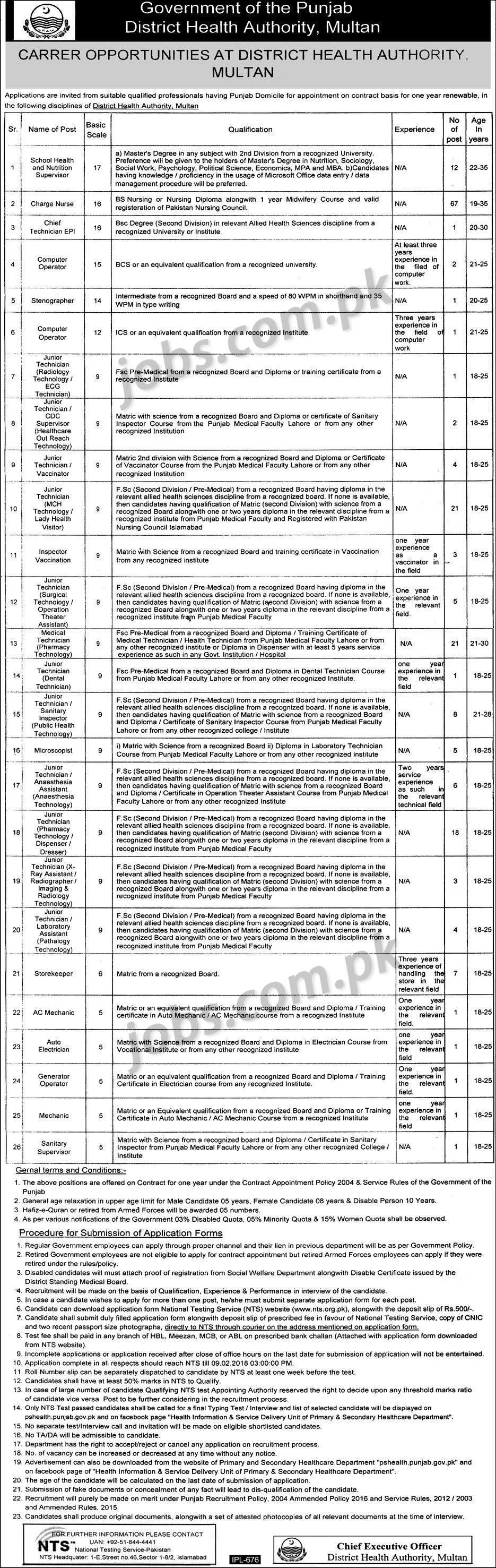 District Health Authority Multan Jobs