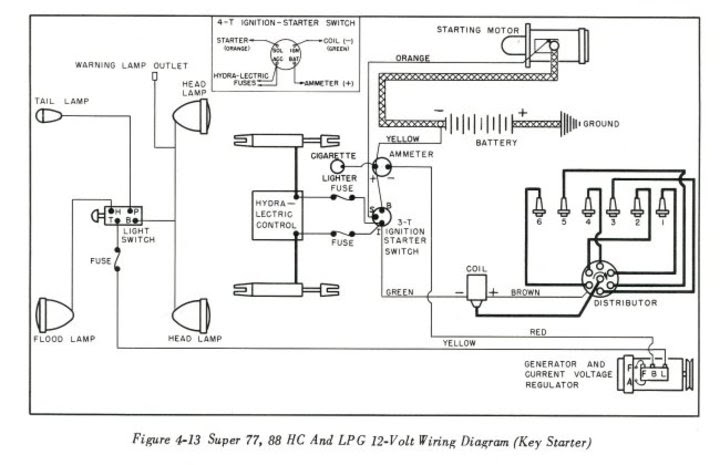 Oliver 1750 Wiring Diagram