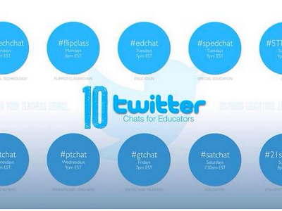 10 Twitter Chats Every Teacher Should Know About