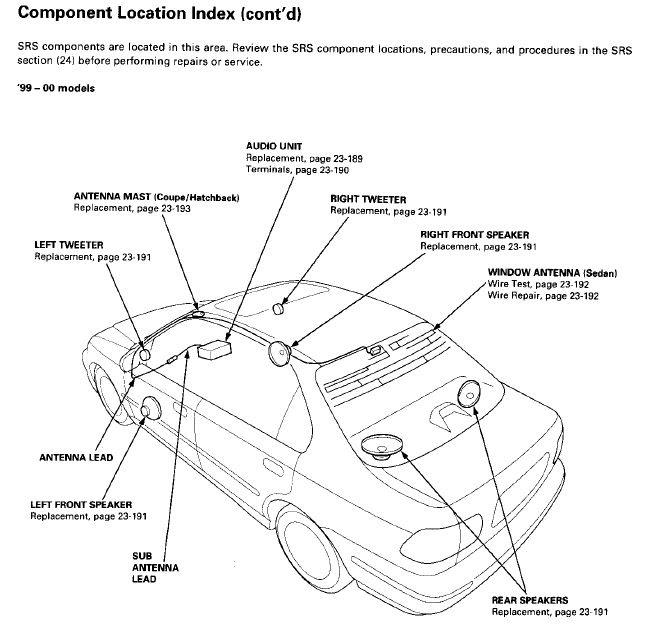 96 Honda Civic Ex Radio Wiring Diagram 1968 Buick Riviera Wiring Diagram Bege Wiring Diagram