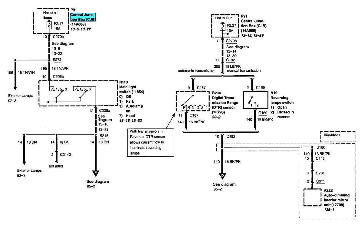 Diagram 2011 Ford Super Duty Wiring Diagram Full Version Hd Quality Wiring Diagram Goodthorwiring Bioareste It