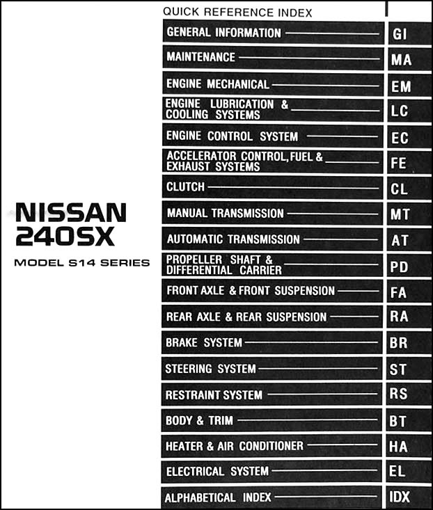 Diagram 1993 Nissan 240sx Wiring Diagram Original Full Version Hd Quality Diagram Original Sitexgetz Filmarco It