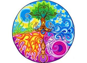 Mandala Nedir Ne Işe Yarar Kişisel Gelişim Milliyet Blog