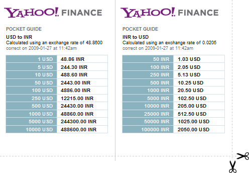 Usd Currency Yahoo Forex Robot Trader