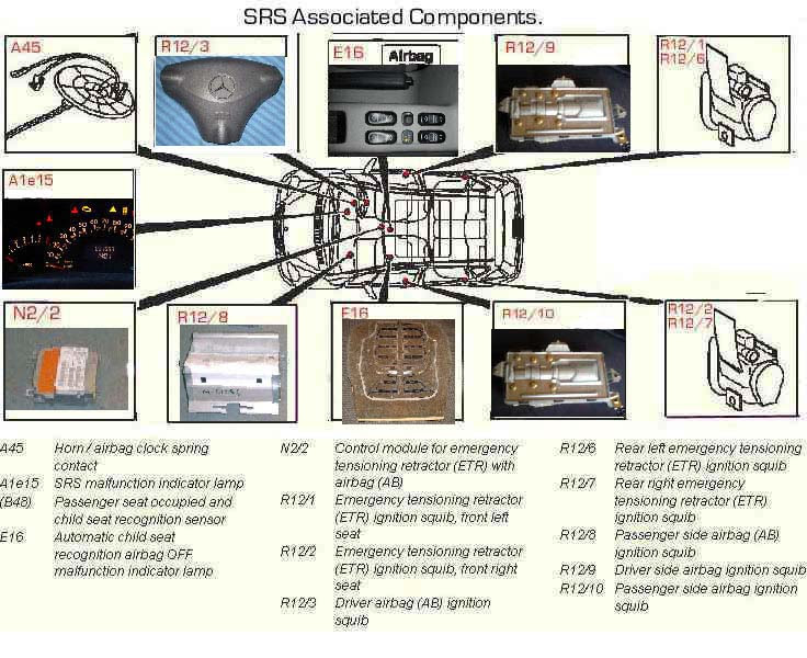 Airbag Switch Box Wiring Diagram