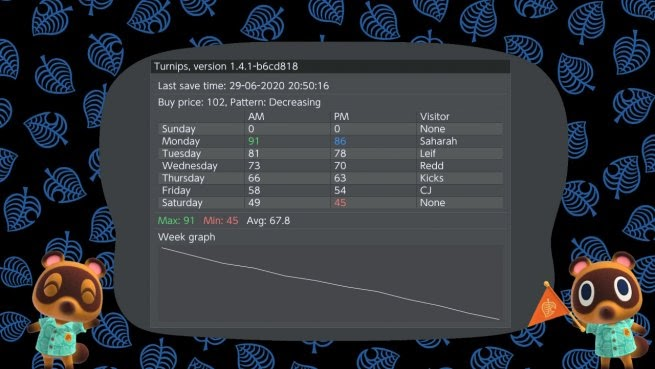 Turnips 1.5.0 Released