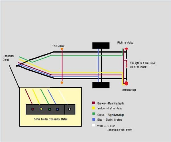 How To Wire A Trailer From 5 Wire To 4 Wire
