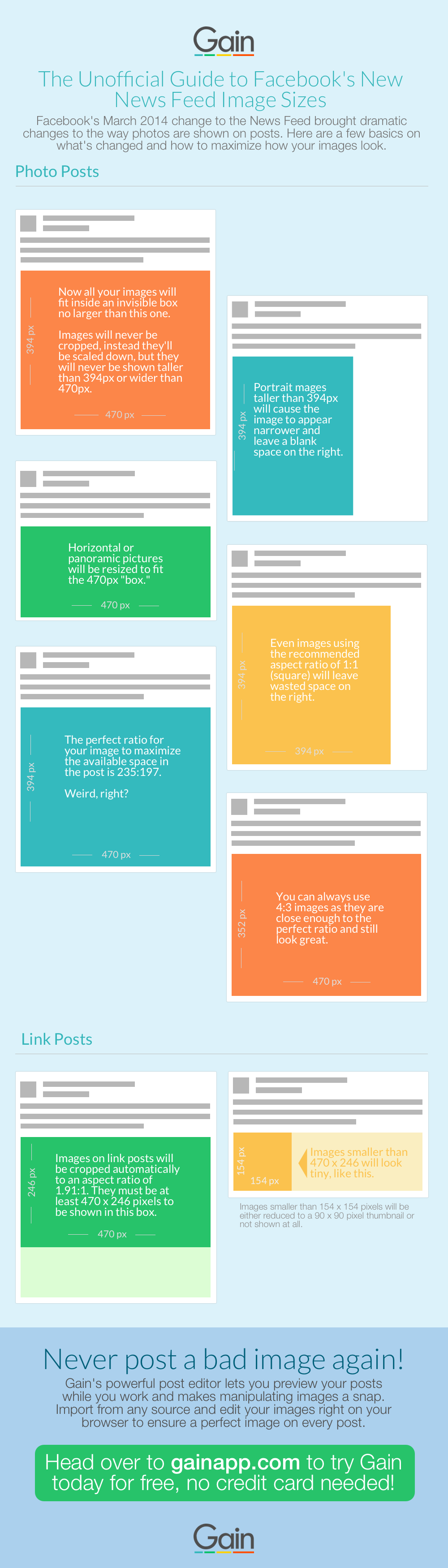 Infographic: The Unofficial Guide to Facebook's New News Feed Image Sizes [Infographic]