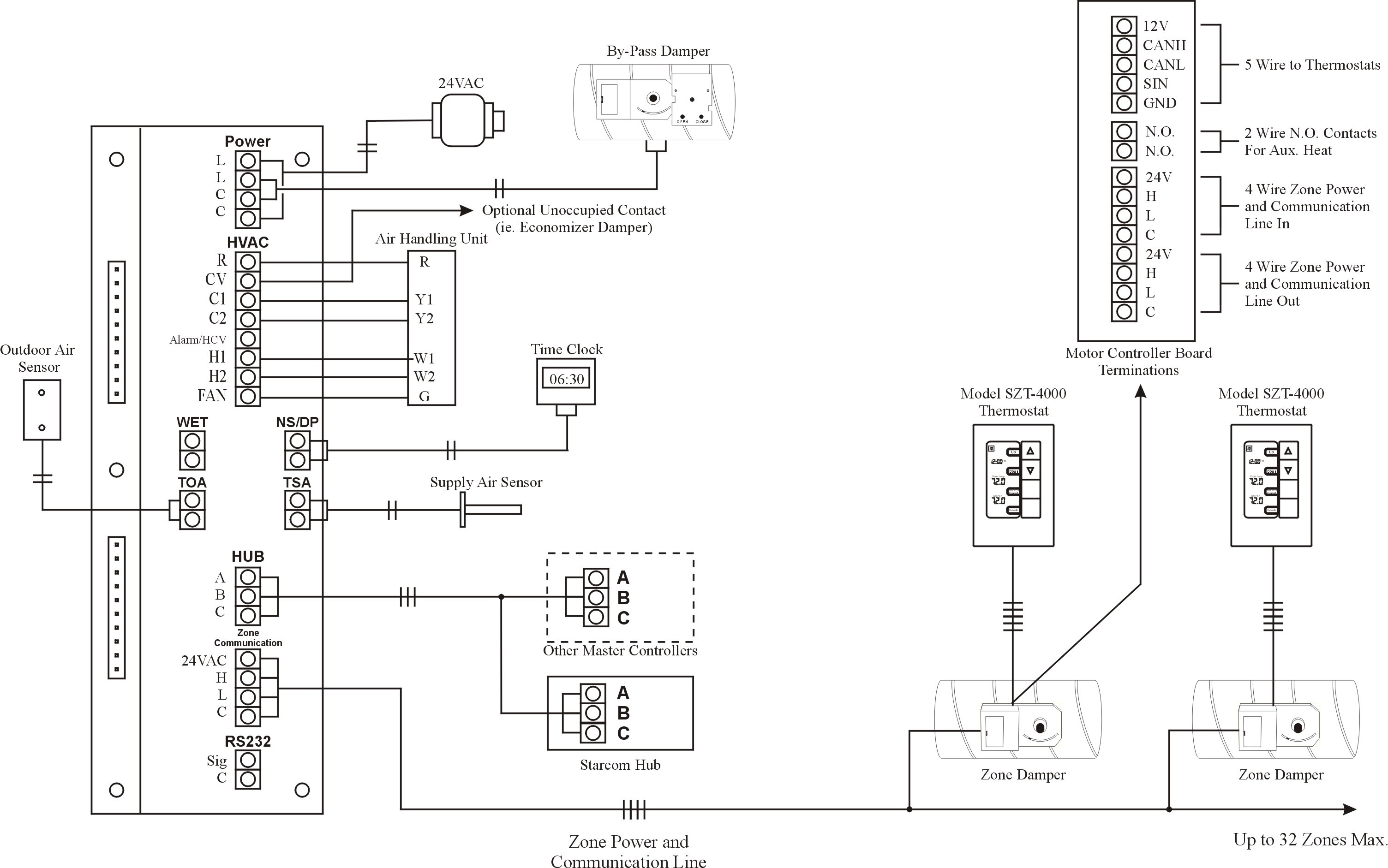 Home Security System Circuit Diagram The Y Guide
