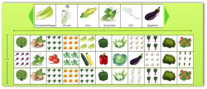 Stefanny Blogs: Free veg garden planner software