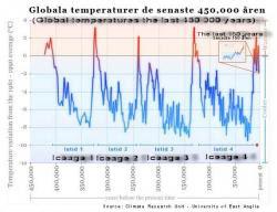 baltic-temperatures.jpg