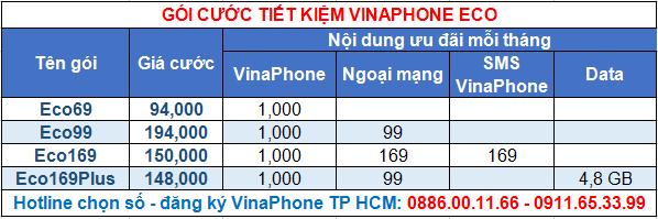 Goi cuoc tiet kiem VinaPhone Eco