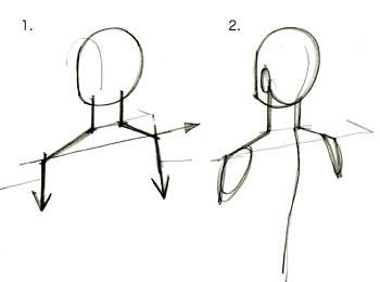 質問5下から見た顔 後ろ斜め上から見た人物