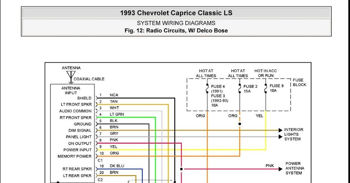 2005 Lincoln Ls Radio Wiring Diagram