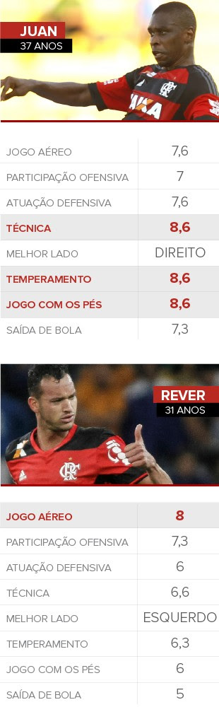 Super-Trunfo-ZAG-Flamengo-01 (Foto: infoesporte)