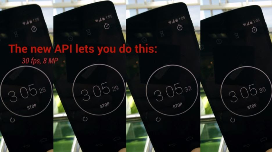 Android L Camera Frames per Second