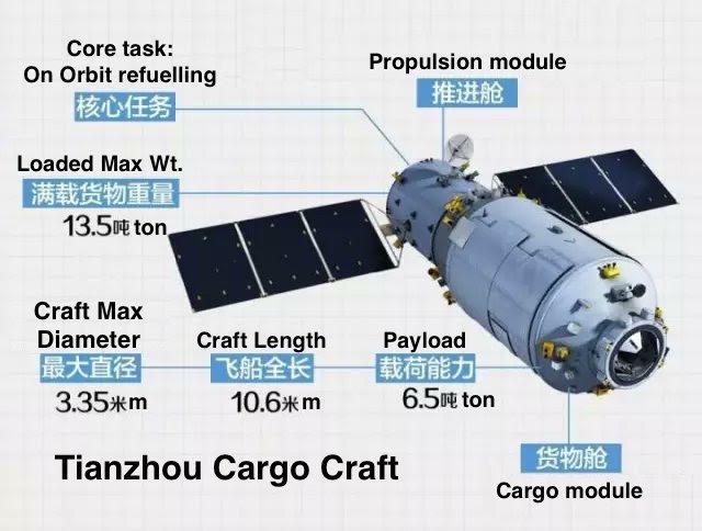 Apr20-2017-Tianzhou1