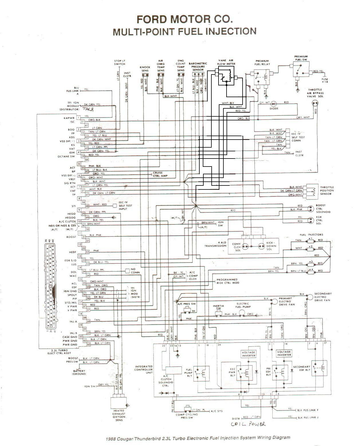 87 Gl Subaru Wire Harness Diagram